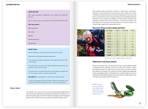 Image of Outdoor First Aid book